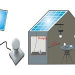Ph: DR - Le marché de l'éclairage hors-réseau a vu ses ventes augmenter de 300% au cours des trois dernières années